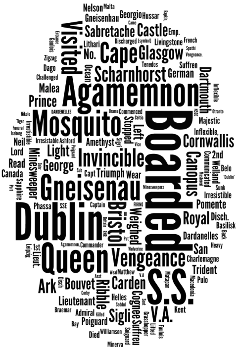 Events recorded from HMS Inflexible; bigger words are more frequently recorded. (Made with www.wordle.net).